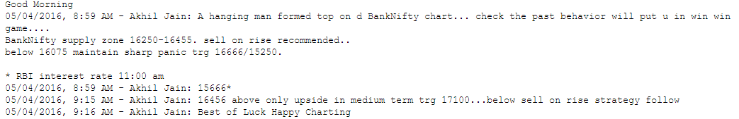 BankNifty Call